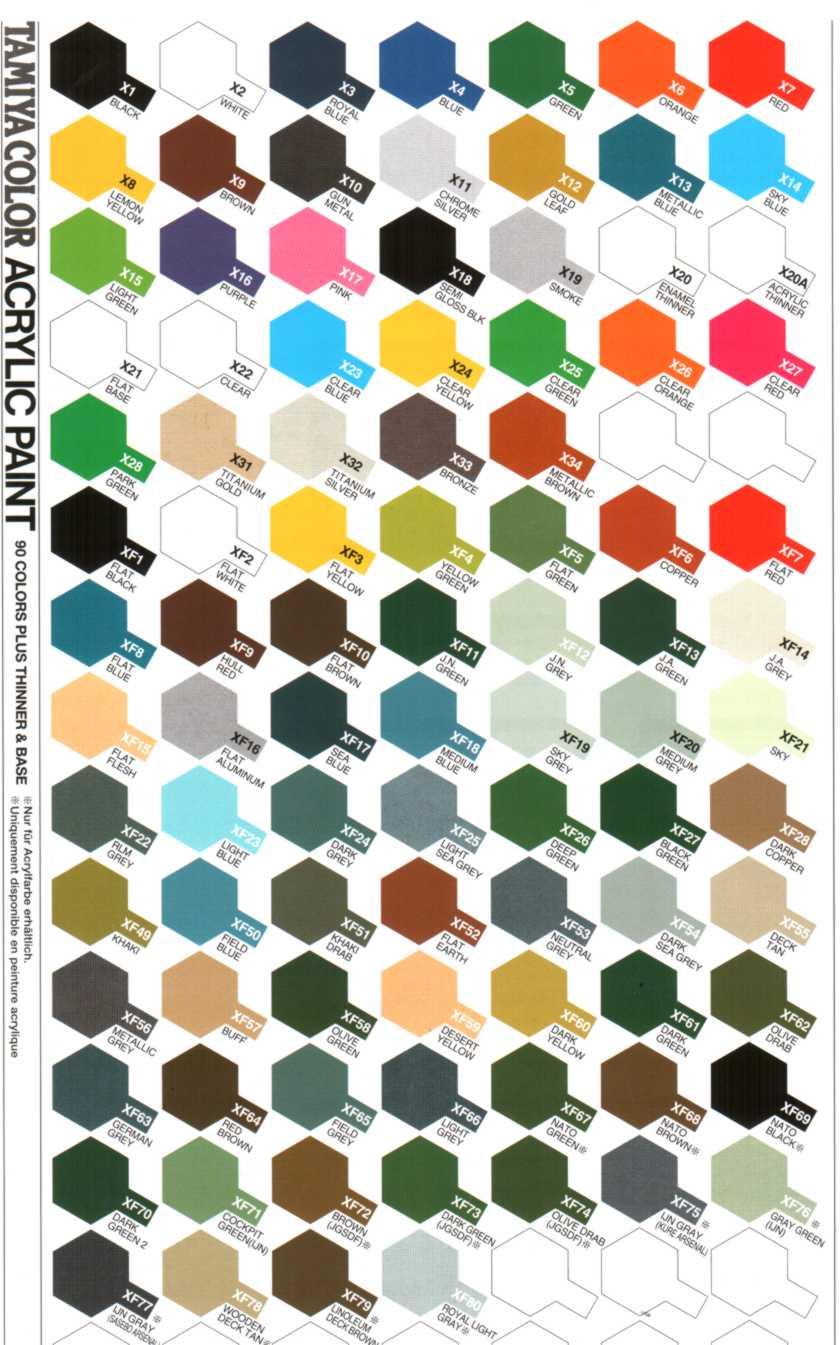 Tamiya Polycarbonate Paint Colors